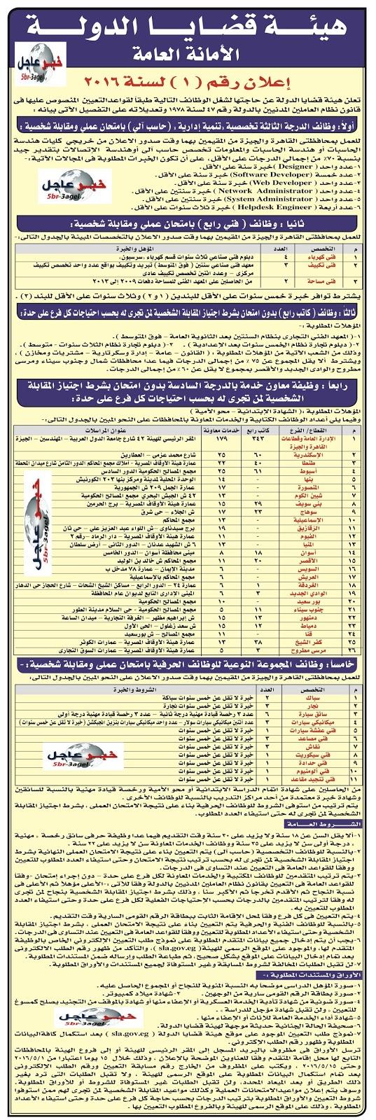 رسمياً - وظائف هيئة قضايا الدولة بجميع المحافظات والاوراق وطريقة التقديم حتى 15 / 5 / 2016