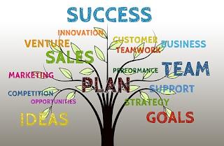 Trik Mengawali Bisnis Baru yang Berhasil serta Menguntungkan