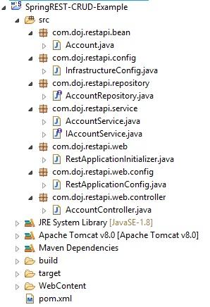 Spring Restful Web Services JSON CRUD Example