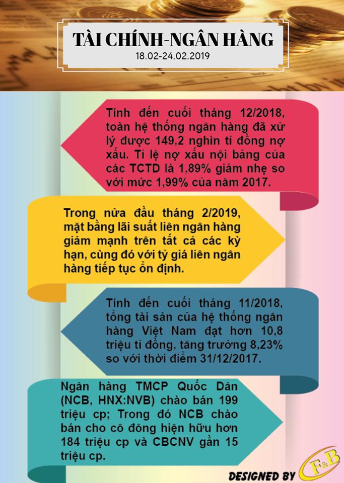 Toàn Cảnh Kinh Tế Tuần 3 - Tháng 02/2019