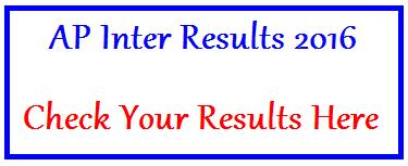 Manabadi Inter Results