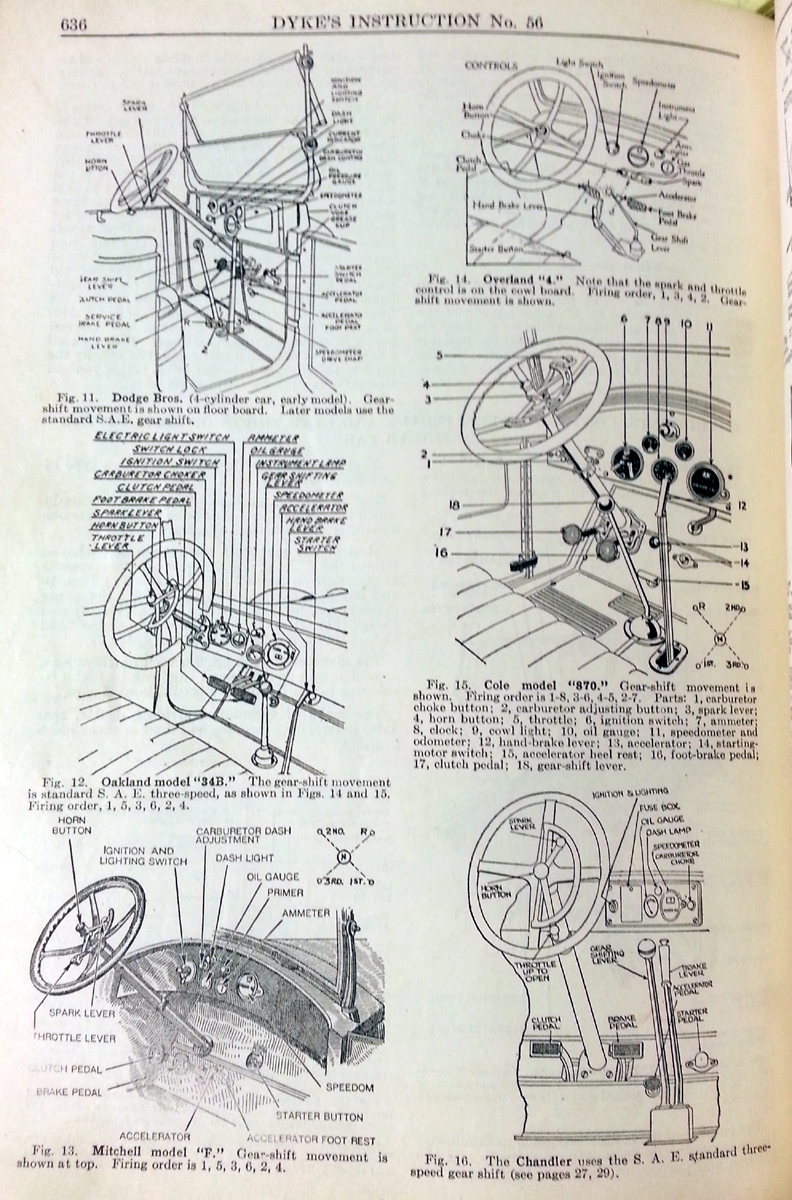 hight resolution of how to operate a variety of 1920s cars from the dykes encyclopedia