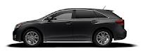 Toyota Venza 2015 Terbaru