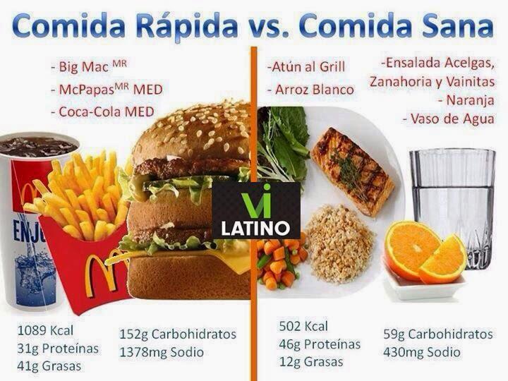 dieta brucia grassi cosce