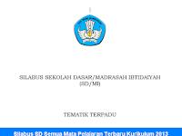 Download Silabus Tematik Terpadu Kurikulum 2013 Jenjang SD/MI