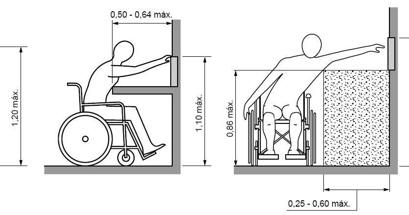 Bombeiroswaldo: Alcance manual lateral e frontal com