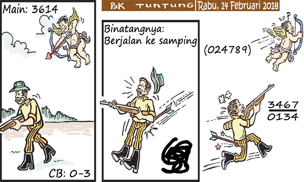 Prediksi Gambar Pak Tuntung Rabu 14 02 2018