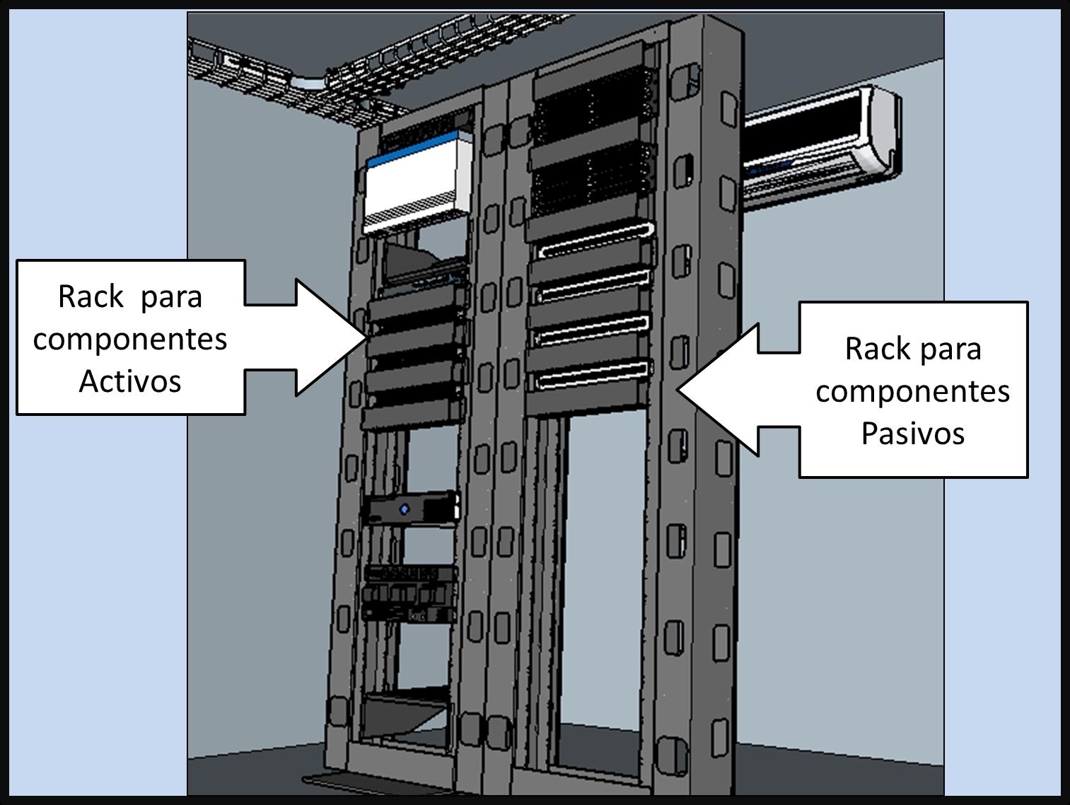 arquitectura de redes: UN CUARTO DE TELECOMUNICACIONES OPTIMO