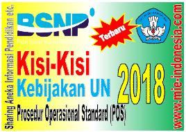 Kisi-kisi UN tahun pelajaran 2017/2018