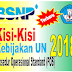 Terbaru, Jadwal dan Kisi-kisi UN 2018, Kebijakan UN 2018, dan POS UN 2018