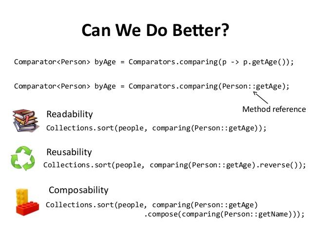 Java 8 Comparator Example Using Lambda Expressions   Java67