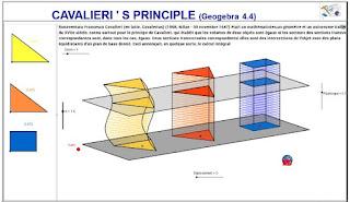 http://dmentrard.free.fr/GEOGEBRA/Maths/HTML/Cavialeri.html
