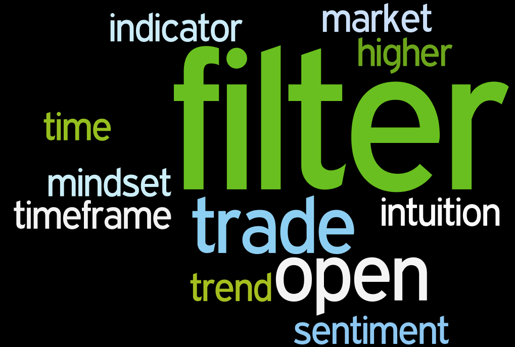 trade opening filter