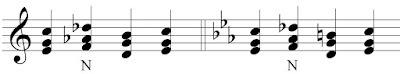 Neapolitan chords used in chord progressions