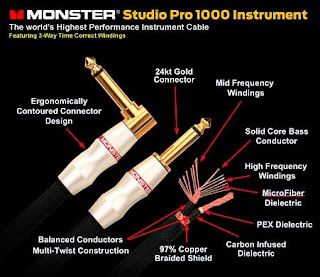 Monster Studio Pro 1000 Instrument Cable