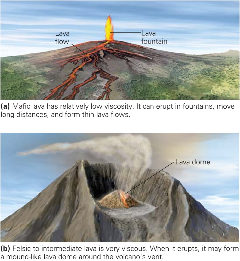 Movement And Solidication Of Molten Rock Learning Geology