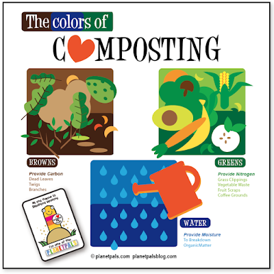 What can you compost?  Fact filled article and infographic