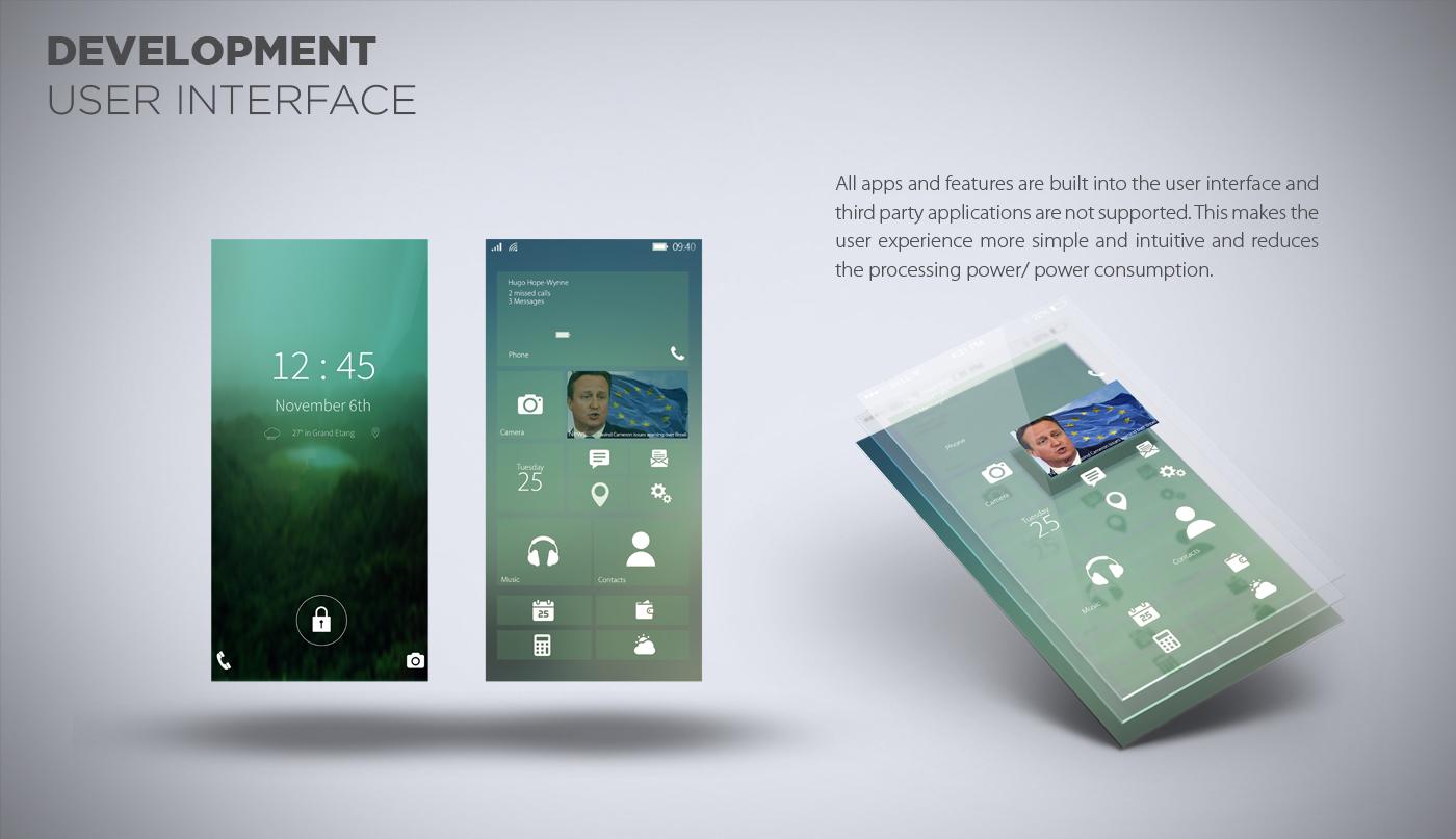 Future Concept Phones | www.pixshark.com - Images ...