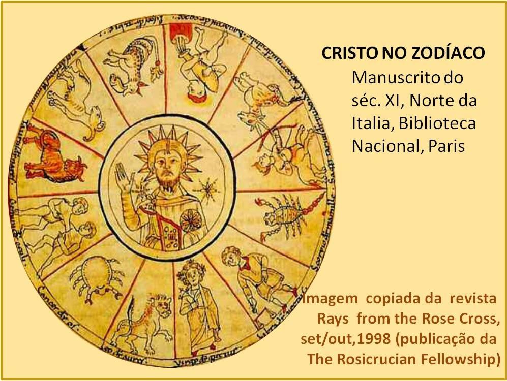 SIGNIFICADO OCULTO DE LA CASA XII - Astrologos del Mundo