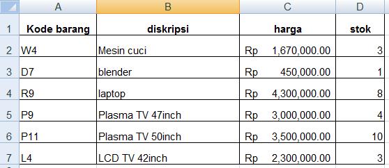 Membuat Faktur Penjualan Menggunakan Vlookup Di Excel 2007