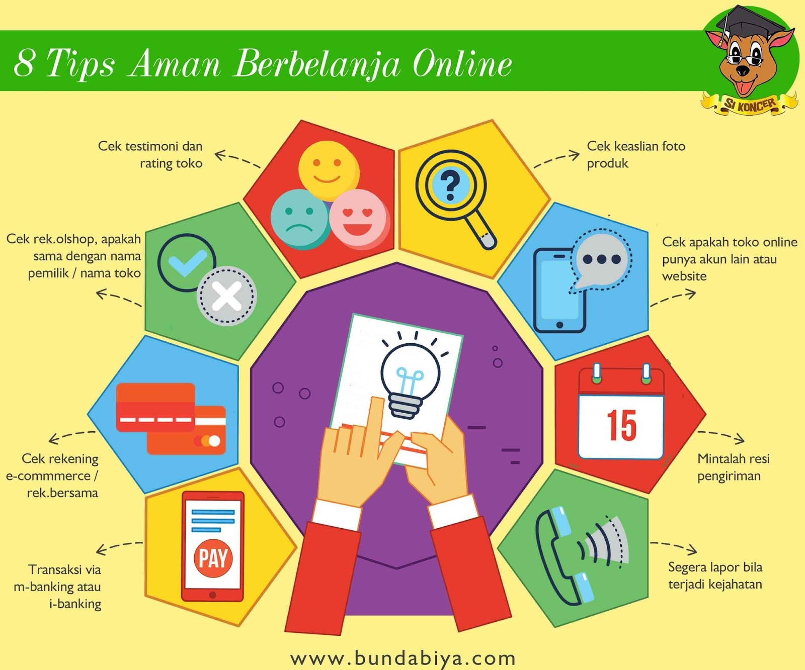 harkonas, harkonas 2018, lomba blog harkonas, tips belanja online, tips aman belanja online, koncer adalah, tips konsumen cerdas, konsumen cerdas di era digital