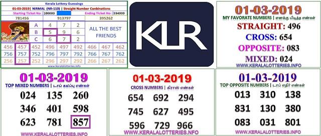 Nirmal NR-110 Kerala lottery abc guessing by keralalotteries.info