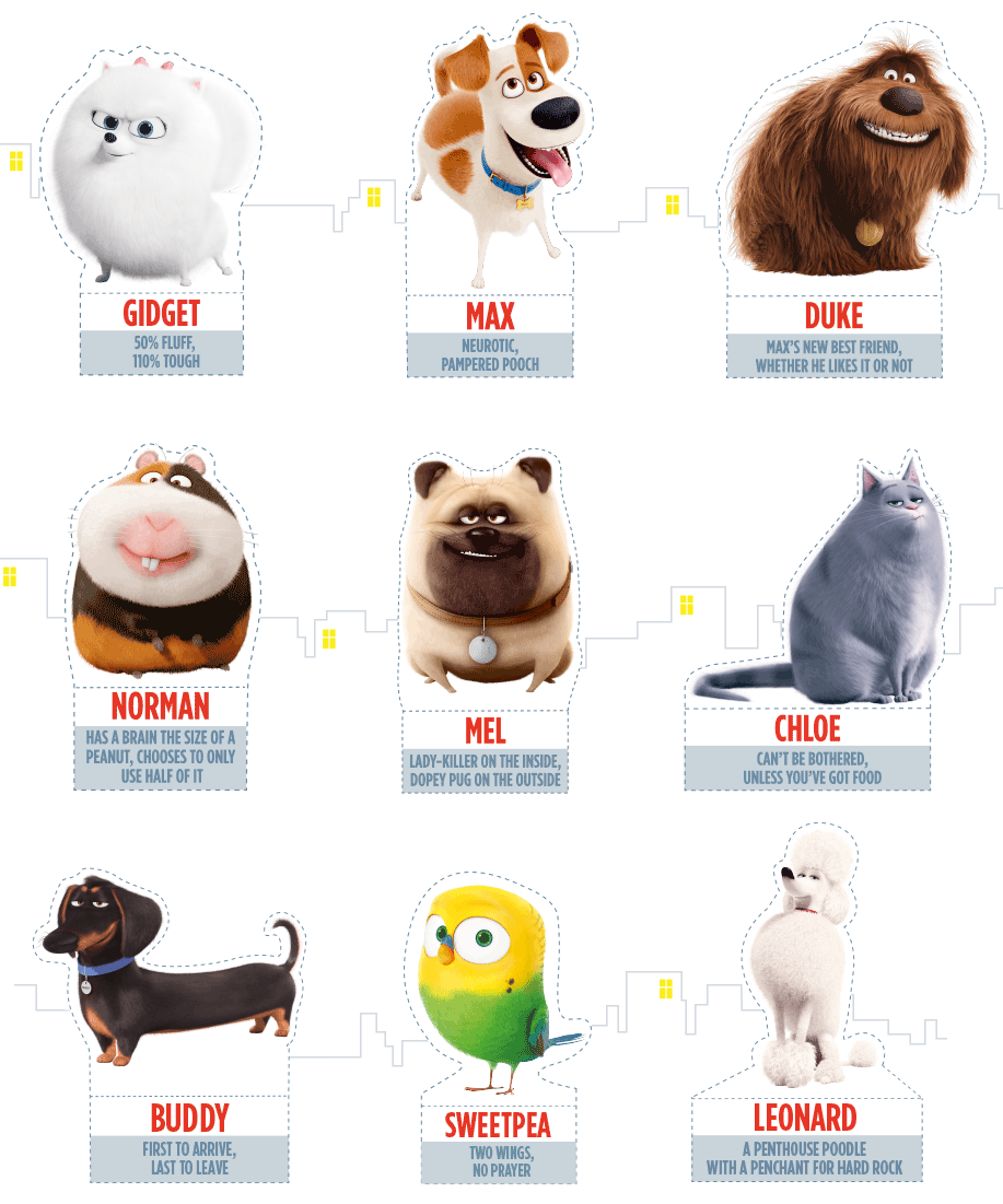 It's just a picture of Genius Secret Life of Pets Printables