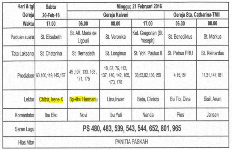 ... SanTher) - Patria Jaya dsk.: Berita Kalvari - Minggu 14 Pebruari 2016