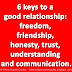 6 keys to a good relationship: freedom, friendship, honesty, trust, understanding and communication.