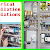 Electrical Installation Calculations Basic