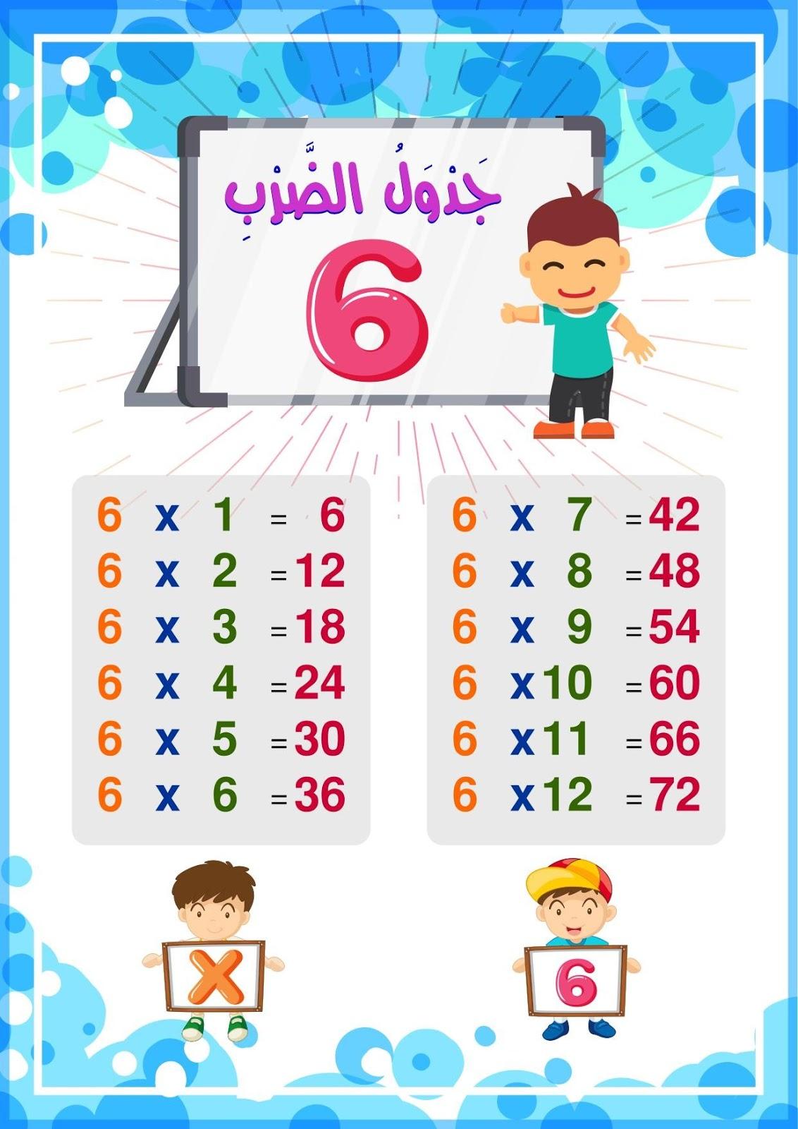 جدول الضرب 6
