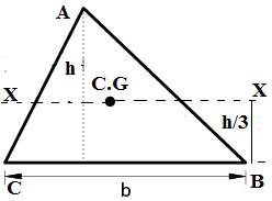 MOMENT OF INERTIA OF TRIANGULAR SECTION ABOUT CENTROIDAL