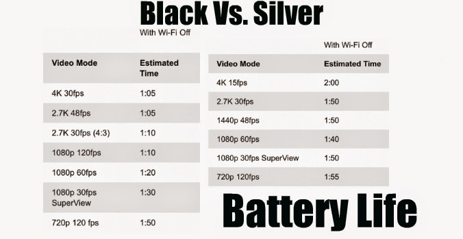 gopro hero black vs silver