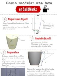 infografia diseño taza solidworks tutorial
