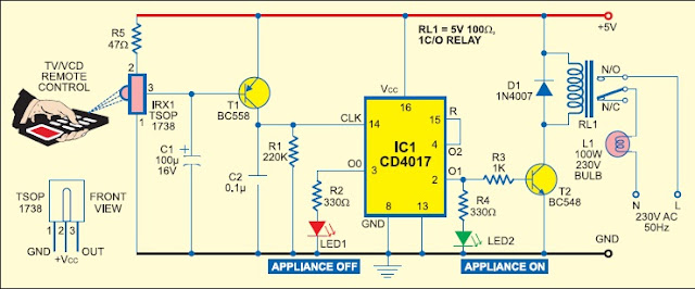 remote control your electic appliances like tv computer and fan