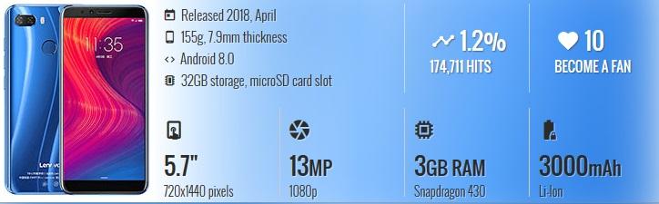 HP China Terbaik & Berkualitas - Lenovo K5 Play