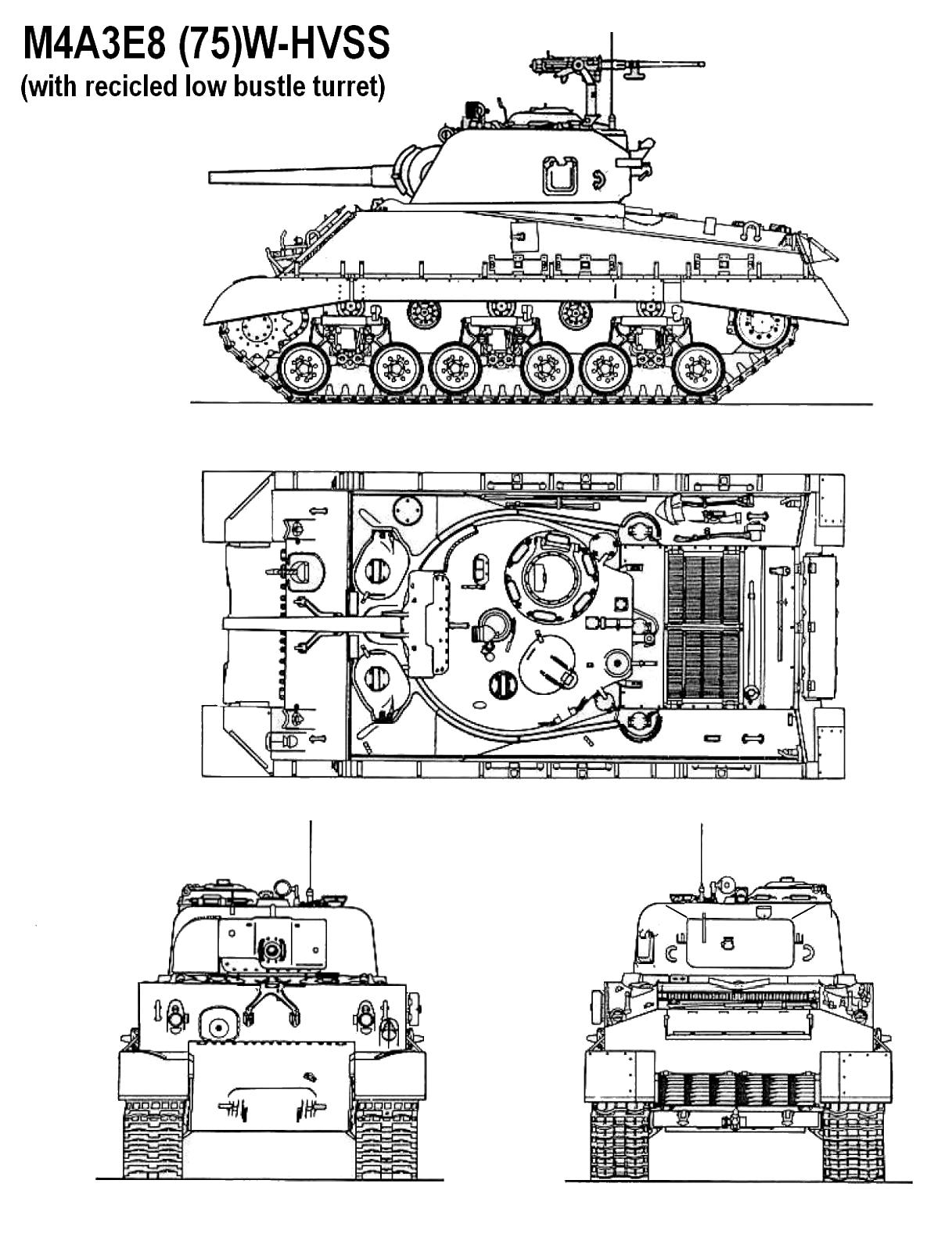 Panzerserra Bunker Military Scale Models In 1 35 Scale M4a3e8 75 W Hvss Sherman