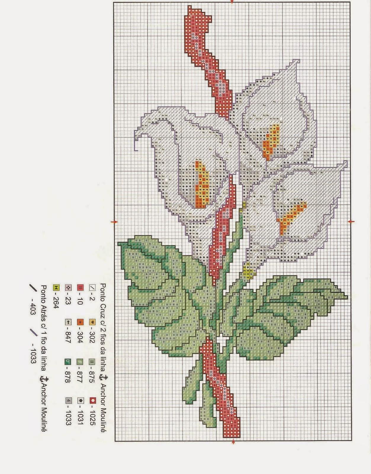 Graficos Punto De Cruz Gratis Flores27