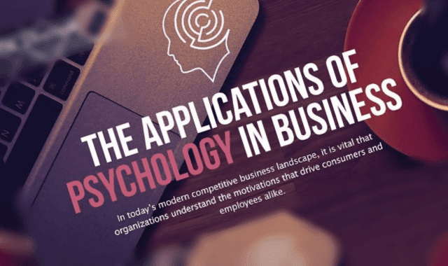 The Application of Psychology in Business