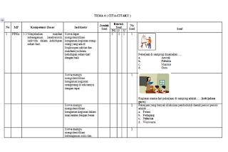 Kisi-kisi Soal UTS Kelas 4 Semester 2 Tema 6 dan 7 Kurikulum 2013 Edisi Revisi 2017