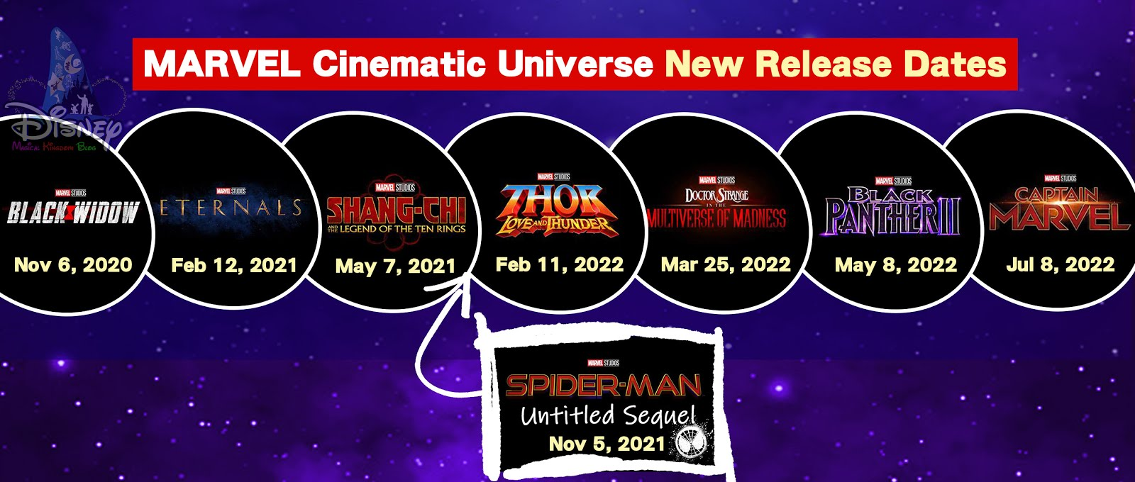 mcu new release dates, Marvel Studios, Phase 4 movies, Black Widow Delay