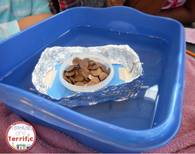 STEM Challenge: It's an amazing task- get the boat to float and hold weight. Kids absolutely love this challenge! Easy materials and easy prep!