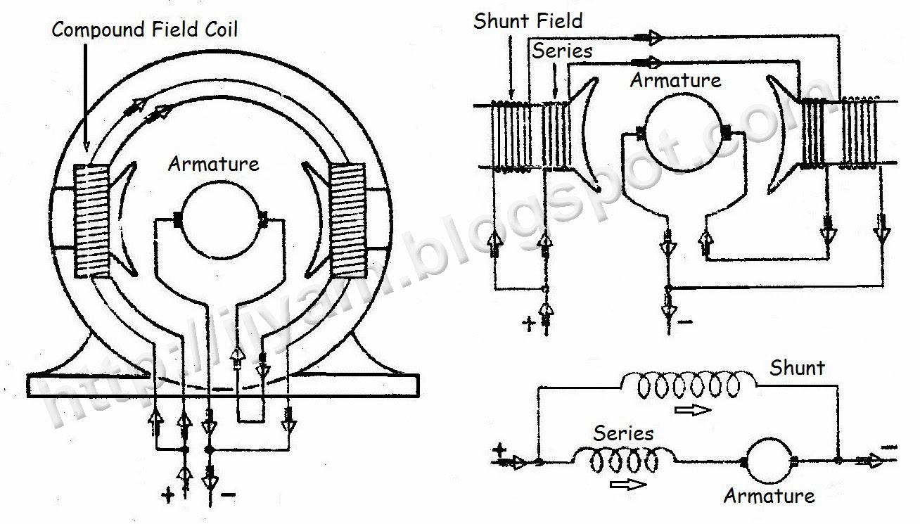 dc generator schematic wiring diagram schematic