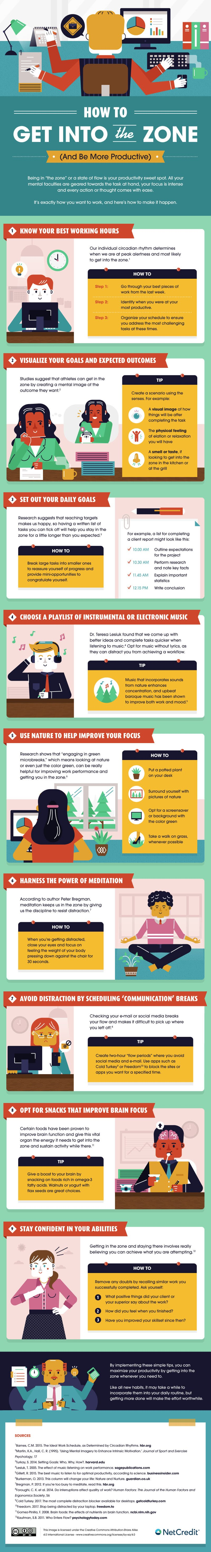 How to Get in the Zone and be More Productive - #Infographic