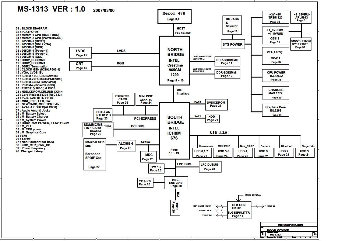 Schematic Board View Msi Ms Rev 1 0