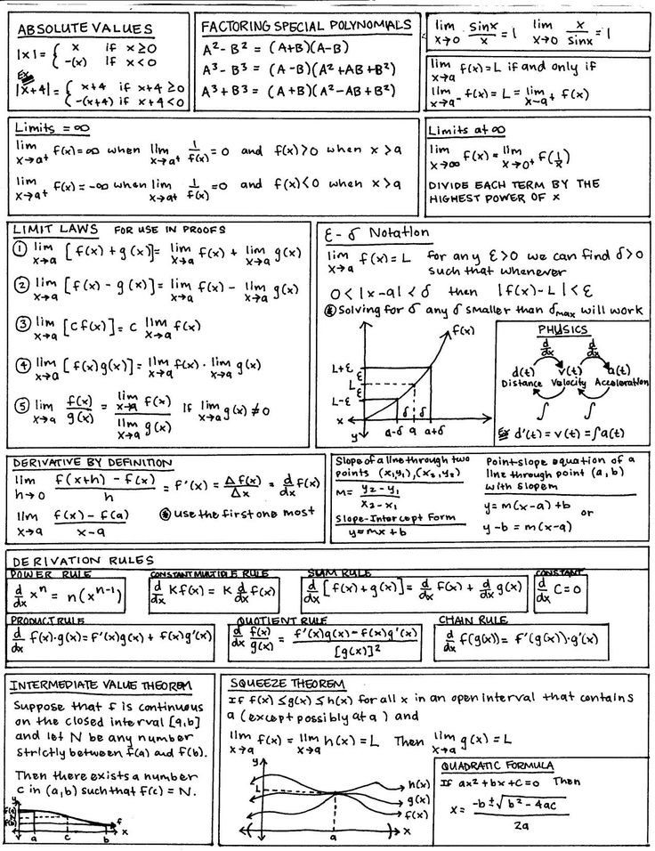 Calculus Summary Sheet