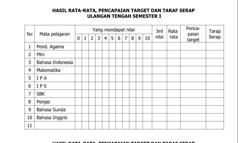 Download Contoh Format Hasil Rata-Rata, Pencapaian Target Dan TarafSerap untuk Administrasi Guru SD/MI-SMP/MTs-SMA/SMK/MA