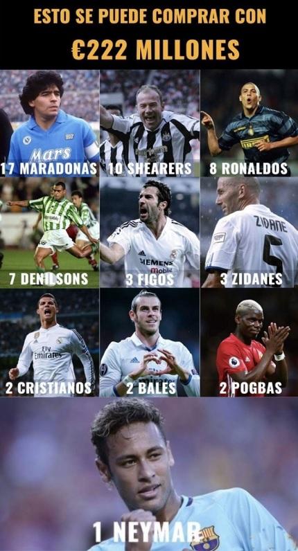 ¿Qué equipo armarías con 222 millones e Euros?