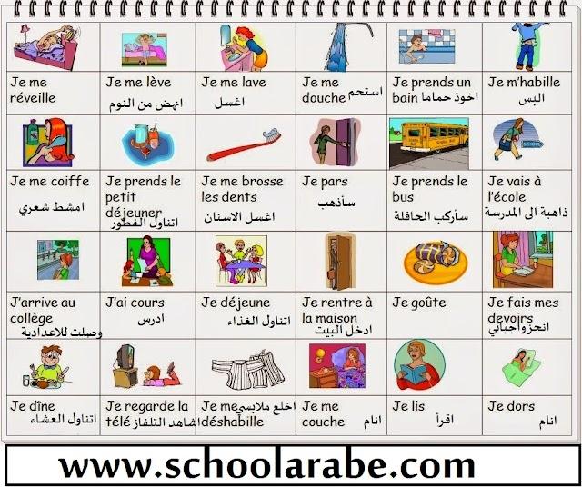 مصطلحات وعبارات يومية ومهمة  لتعلم اللغة الفرنسية Vocabulaires français