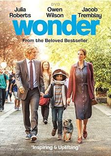 Wonder [Latino]